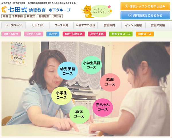 七田式幼児教育寺下グループ