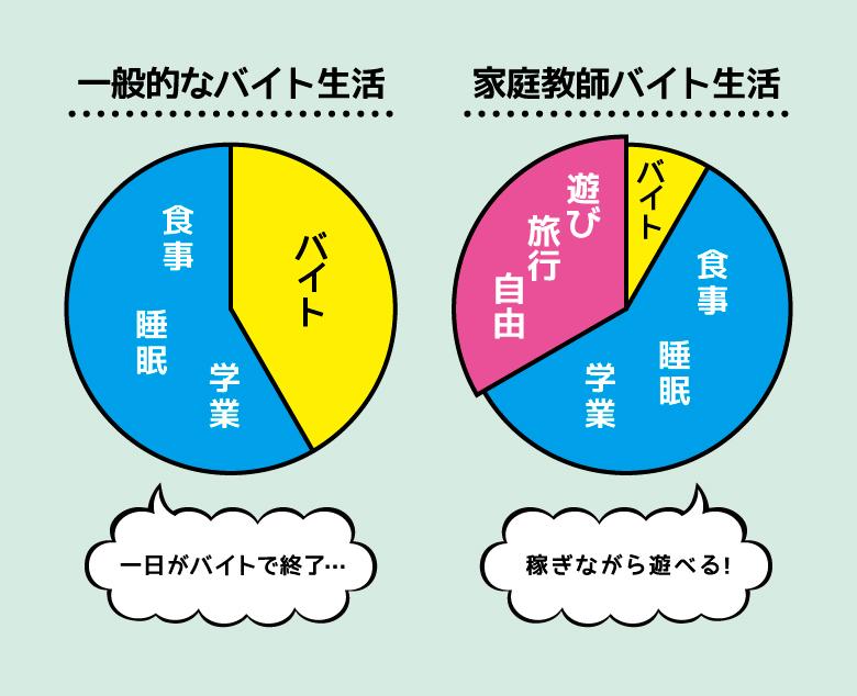 %e6%99%82%e9%96%93%e9%85%8d%e5%88%86