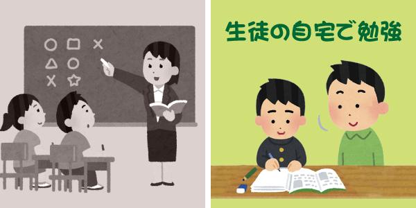家庭教師の仕事