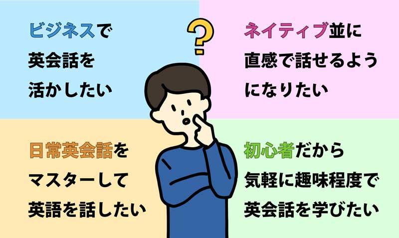英会話を学ぶ目的