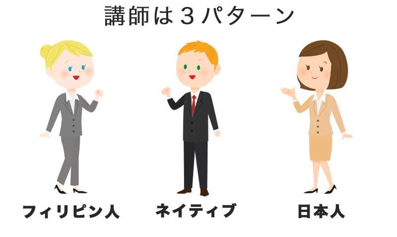 講師はフィリピン人、ネイティブ、日本人の3パターン